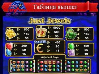 Игровые автоматы играть просто игровые автоматы лягушки 3 играть бесплатно и без регистрации
